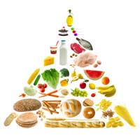 A Food Pyramid For Optimim Health